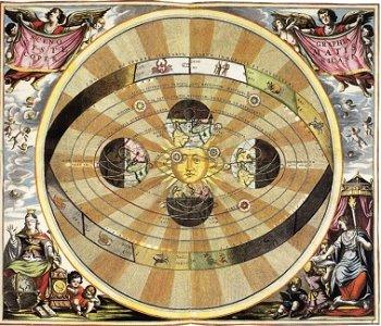 Harmonia Macrocosmica, Amsterdam, 1660